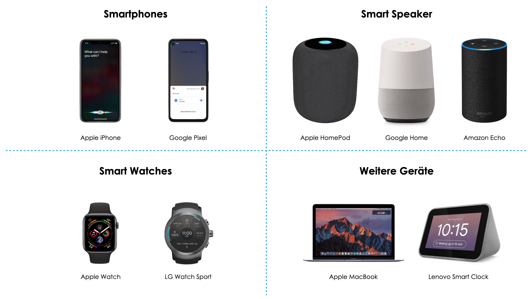 Digital_Assistants_Devices
