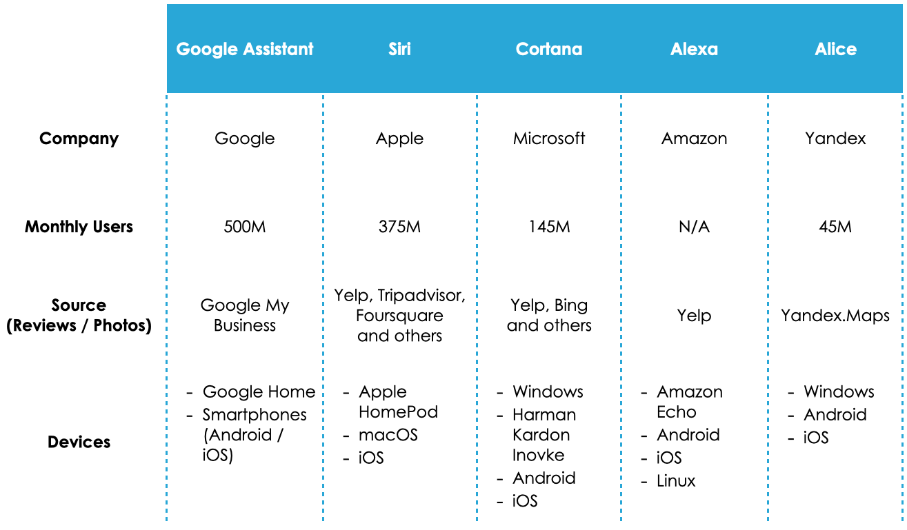 Overview_Voice_Search_Providers